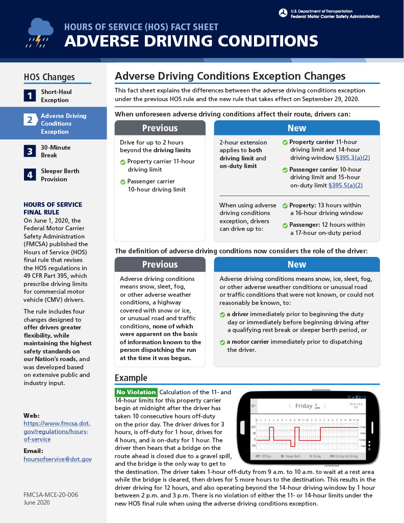 Adverse Conditions Fact Sheet10241024_1