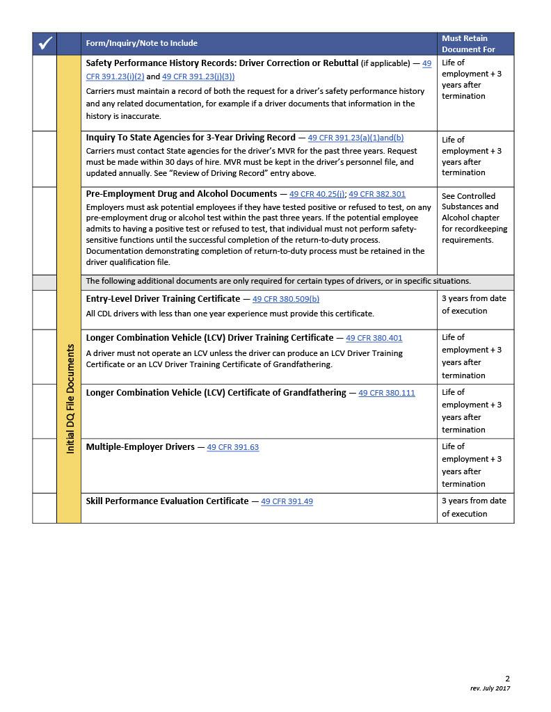 Driver Qualification Checklist_50810241024_2